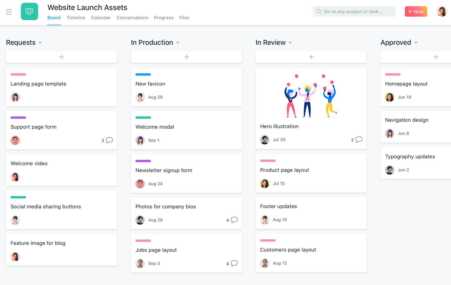 Asana Dashboard Screenshot